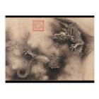 Dragon Year Chinese Zodiac sign Postcard