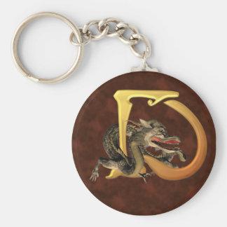 Dragonlore Initials D Keychains
