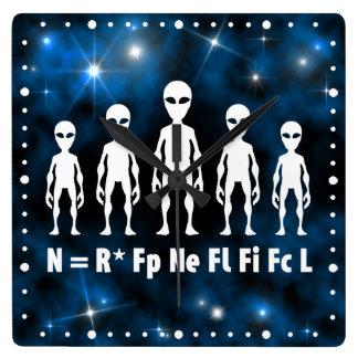 Drake Equation Alien Civilizations Formula Square Wall Clock