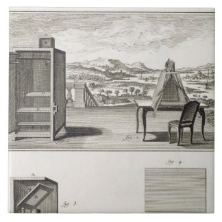 Drawing aids: a basic wooden camera obscura and a large square tile