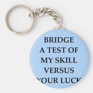 dup;icate bridge basic round button key ring