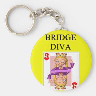 duplicate bridge game player basic round button key ring