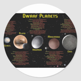 Dwarf Planets Poster Stickers