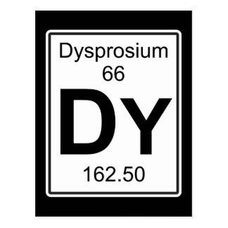 Dy - Dysprosium Postcard