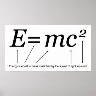 E MC2 Einstein s Theory of Relativity Posters