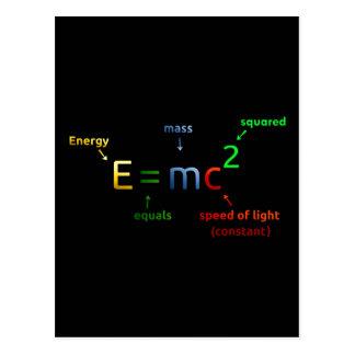 E MC 2 E equals MC Squared Postcards