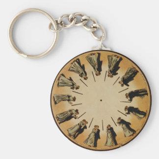 Eadweard Muybridge Couple Waltzing Phenakistoscope Basic Round Button Key Ring