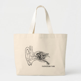 Ear diagram large tote bag