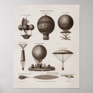 Early Balloon Designs - Vintage Aeronautics Poster