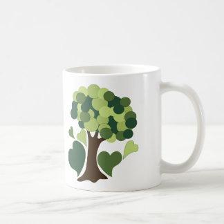 Earth Day Love Coffee Mugs
