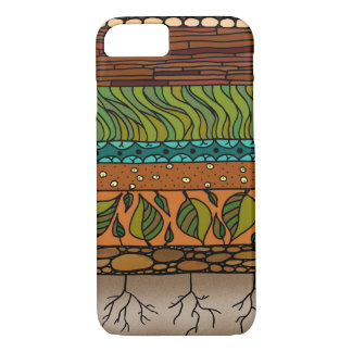 Earth Elements iPhone 7 Case