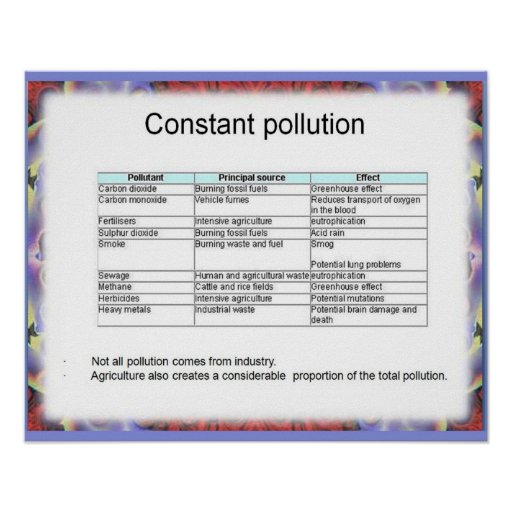 Earth science, Environment, ,Constant pollution Poster