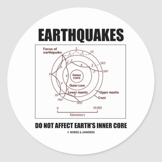 Earthquakes Do Not Affect Earth's Inner Core Classic Round Sticker