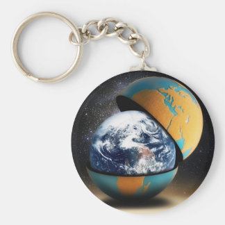 Earth's Protective Cover Key Ring