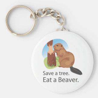 Eat A Beaver Key Chain