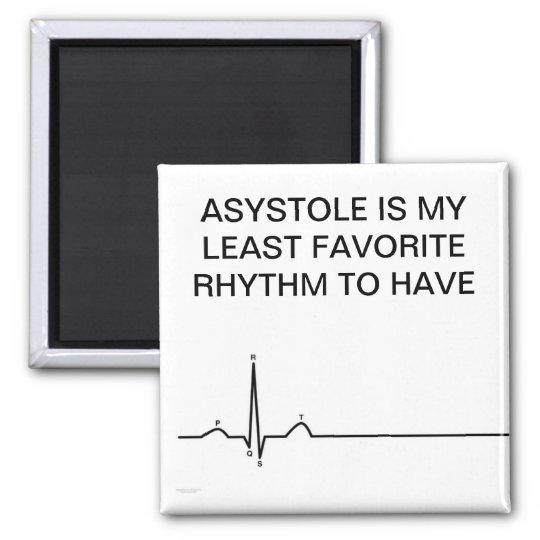 ecg,  ASYSTOLE IS MY LEAST FAVORITE RHYTHM... Magnet