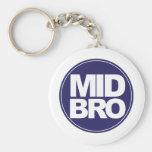 ecircle mid bro green keychain