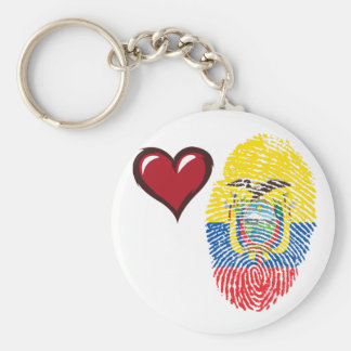 Ecuadorian touch fingerprint flag key ring