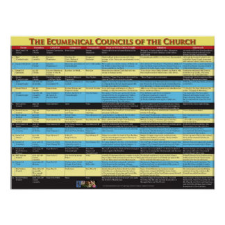 Ecumenical Councils of the Church Poster