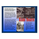 Education, History, Shakespeare, Globe Theatre Posters