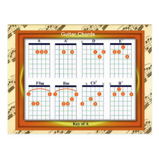 Education, Music, Guitar Chords, Key A Postcard