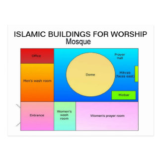 Education, Religion, Islamic buildings for worship Postcard