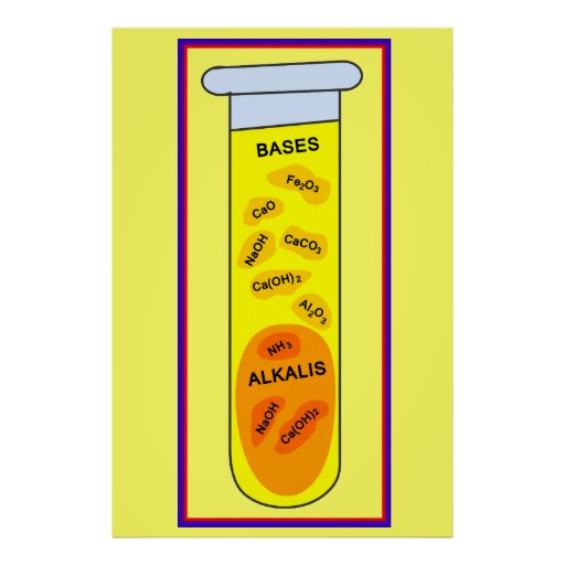 Education, Science, Bases and Alkalis Posters