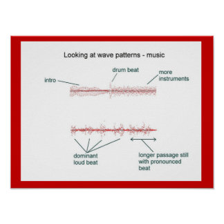 Education,Science, Looking at Wave patterns, Music Poster