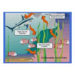 Education, Science, Underwater food chain Poster
