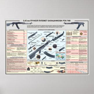 educational posters RPK-74 Light machine gun