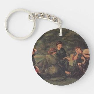 Edward Burne-Jones- Green Summer Acrylic Key Chains