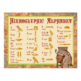 Egyptian Hieroglyphic Alphabet Chart Postcard
