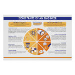Eight Traits of an Engineer Poster