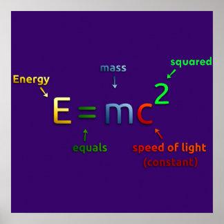 Einstein s Mass Energy Equivalence Poster Print