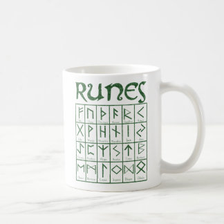 Elder Futhark Runes Coffee Mug