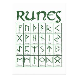 Elder Futhark Runes Postcards