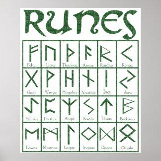 Elder Futhark Runes Print