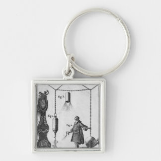 Electrical discharge of bodies Silver-Colored square key ring