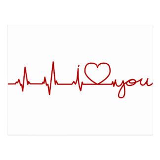 Electrocardiogram postcard network line