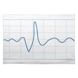 Electromyography Placemat