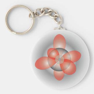 Electron Orbitals Keychain