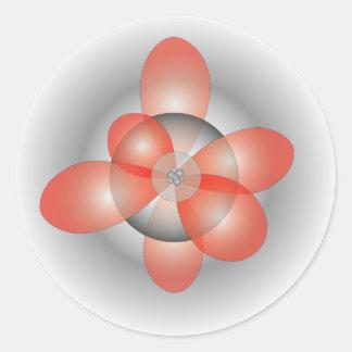 Electron Orbitals Sticker