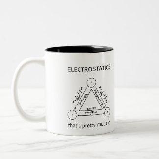 Electrostatics that's pretty much it [LIGHT] Two-Tone Coffee Mug