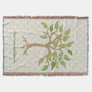Elegant Grandparent's 21 Leaf Tree Throw Blanket