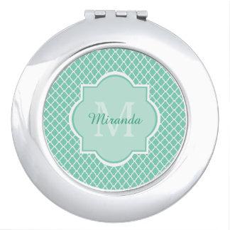 Elegant Mint Green Quatrefoil Monogram With Name Compact Mirror