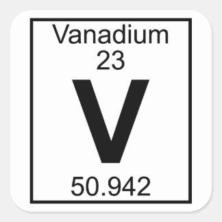 Element 023 - V - Vanadium Full Stickers