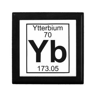 Element 070 - Yb - Ytterbium (Full) Keepsake Box
