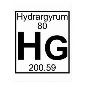 Element 080 - Hg - Hydrargyrum (Full) Postcard