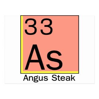 Element 33 Angus Steak Postcards