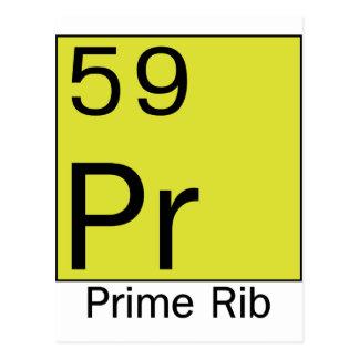 Element 59 Prime Rib Post Cards